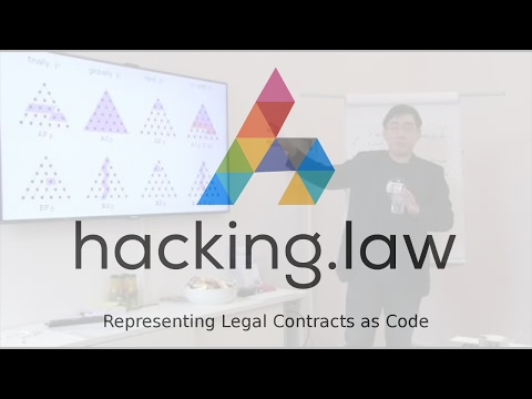 Representing Legal Contracts as Code