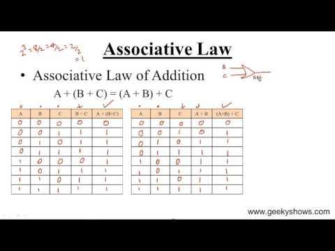 Associative Law (Hindi)