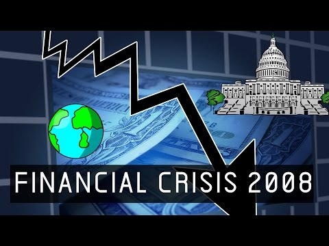Financial Crisis 2008 EXPLAINED