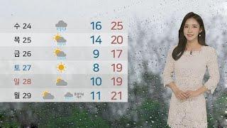 [날씨] 내일 전국 더위 시켜줄 비…