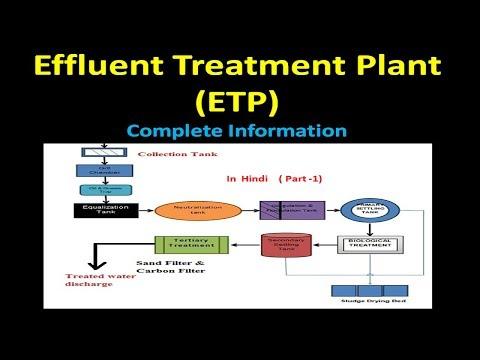 [Hindi] Effluent Treatment Plant Complete Information (ETP)