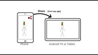 Air-Share and Air-Launch for Android screenshot 5