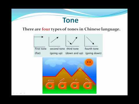Mandarin Chinese---Lesson 1 (Introduction)