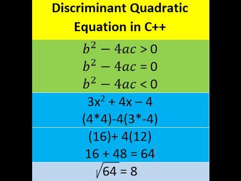 How to Program Discriminant Quadratic Equations in C++ ...