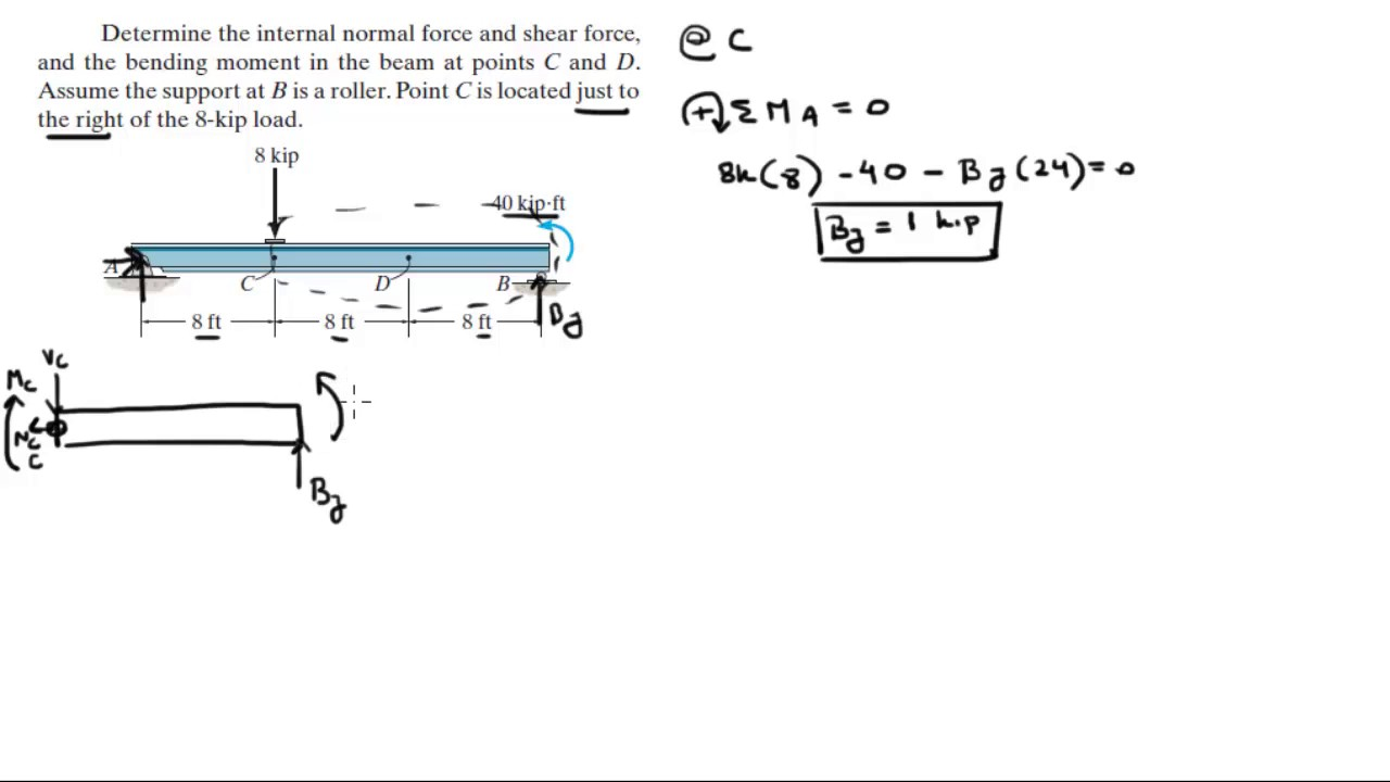 Determine The Normal Shear Force And Bending Moment At C D Beam Diagrams