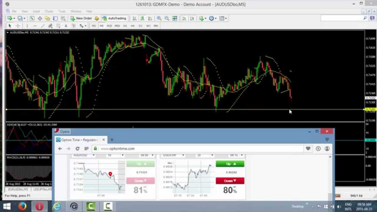 Binary options trading mentor