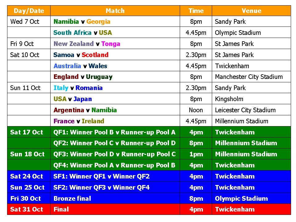 2015 format cup world schedule in pdf