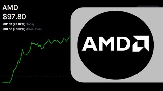 Advanced Micro Devices (AMD) - AMD Prepares for CES 2021 + TEVA, DBX, TGT, and WMT News