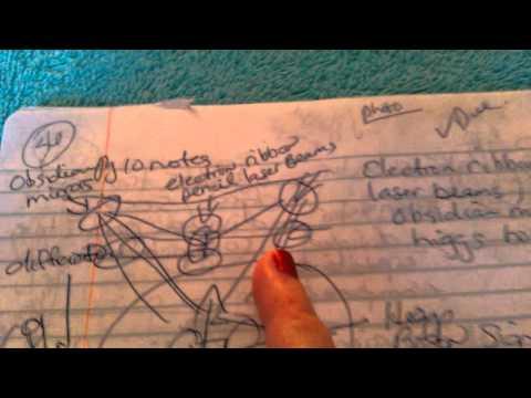Diagram 59 WOW! Higgs electron ribbon pulse beams