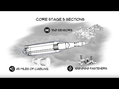Inside SLS: Outfitting The World's Most Powerful Rocket