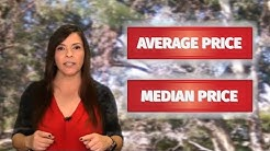 Average vs Median Sales Price | The Mortgage Minute | Laura Borja-San Diego Home Loans