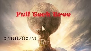 Civilization 6 - Full Tech Tree - All Researches - All Civics - Awesome Quotes 💬