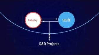 Integrative R&D Solutions - SICHH (EN)