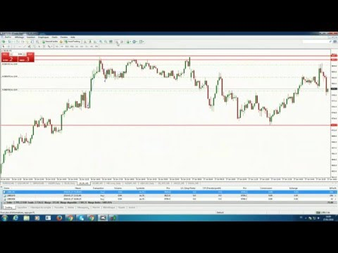 Session de Trading sur Actions et DAX depuis Krechendo Trading Paris - 27/01/2016