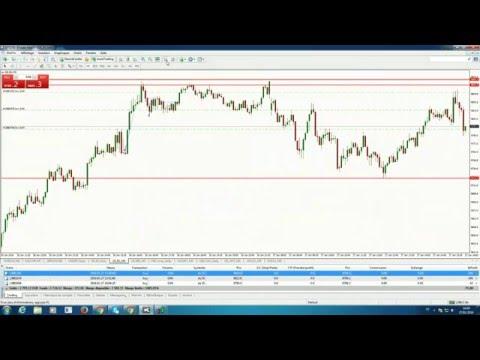 Session de Trading sur Actions et DAX depuis Krechendo Trading Paris – 27/01/2016