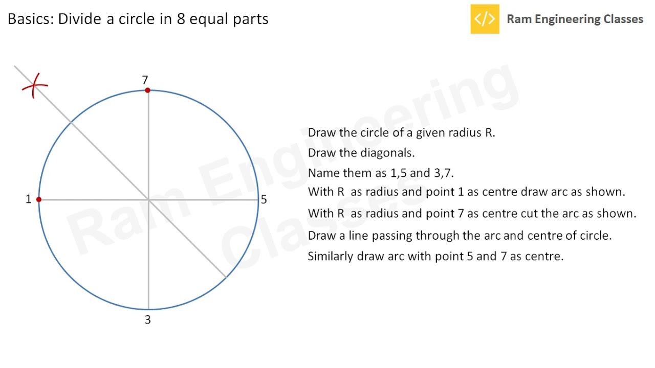 How to name a circle 52