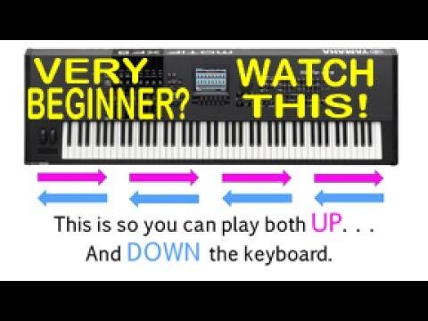 Playlist Of Break Every Chain By Tasha Cobb Piano Lesson Tutorial