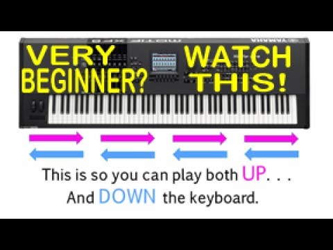 How to Play the Piano / Keyboard for Very Beginners - Lesson 1