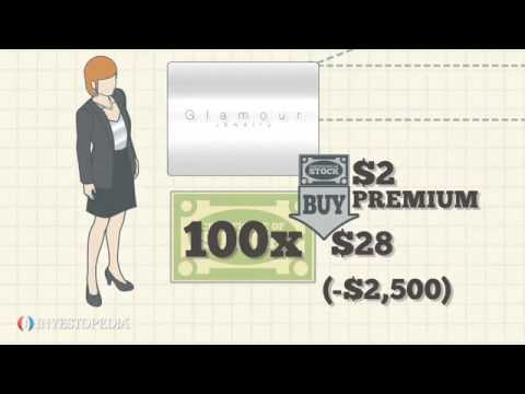 Investopedia Video: Writing A Covered Call Option