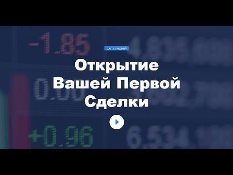 АЗБУКА ФОРЕКС - 2.2 - Открытие Вашей Первой Сделки