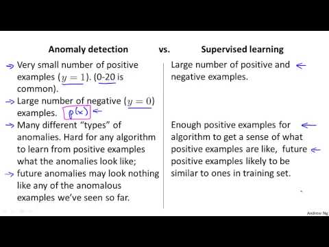 Anomaly Detection vs  Supervised Learning | Lecture - 73 | Machine Learning