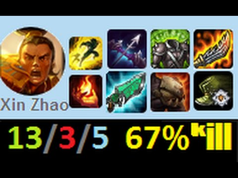 Xin zhao masteries s6 top