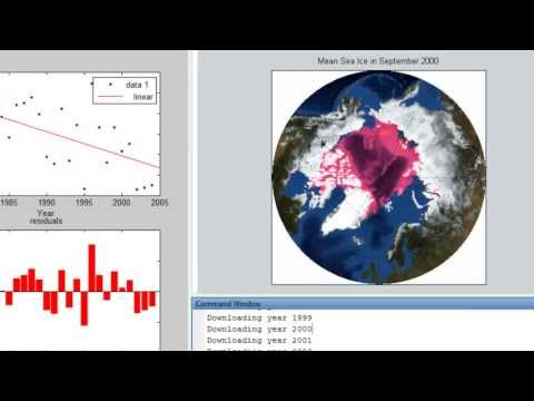 MATLAB Reviews: Overview, Pricing and Features