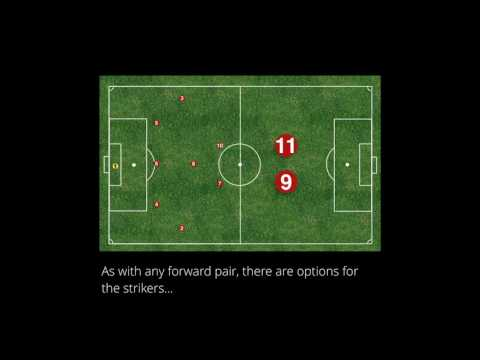 Introduction to the 3-5-2 formation