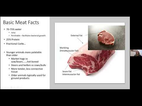 Clearing the Confusion: Meat Marketing Consumer Basics
