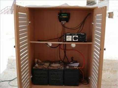 solar power in kuwait - part 1