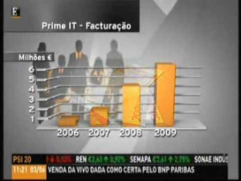 PRIMEIT SA - ETV ( CANAL 200 ZON - http://tv.economico.pt/ )