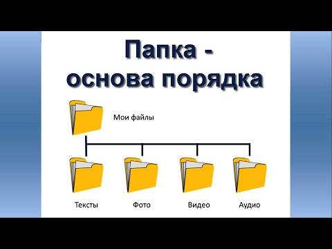 ШЭКГ. Урок 03.1 Создаем папки и текстовые файлы. Часть 1. Папка - основа порядка
