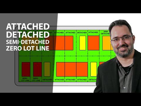 Attached, Detached, Semi-Detached, & Zero Lot Line Buildings & Houses Explained