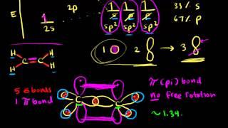 Sp2 hybridization | Chemical bonds | Chemistry | Khan Academy