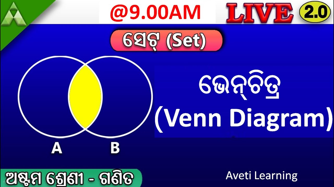 ଭେନ୍ଚିତ୍ର (Vein Diagram)|Class-8 math-Set theory |Chapter-1|Aveti Learning