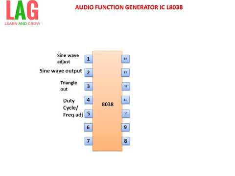 AUDIO FUNCTION GENERATOR IC L8038(हिन्दी )!LEARN AND GROW