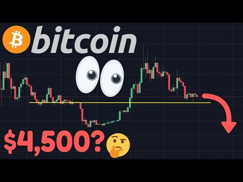 BITCOIN TO $4,500 IF THIS SUPPORT BREAKS!!!   $1,000,000 Bitcoin!