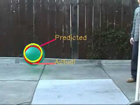 Predicting Random Motion of an object using Kalman Filter (Python + OpenCV  source code)