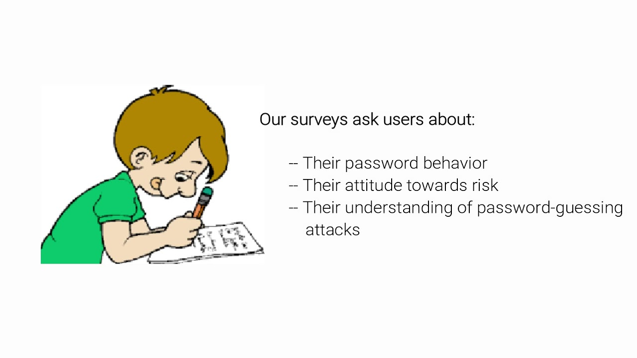 c7d5a87a369 Leveraging Semantic Transformation to Investigate Password Habits and Their  Causes