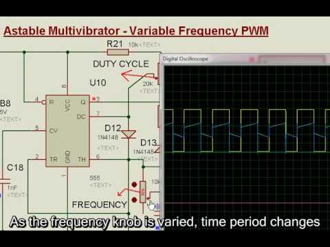 Proteus - Waveforms of Variable frequency PWM