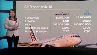 Wat heeft KLM eigenlijk aan de Fransen? Niets! - RTL Z NIEUWS