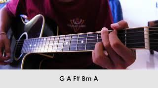kunci gitar Lolot Band - Enggung