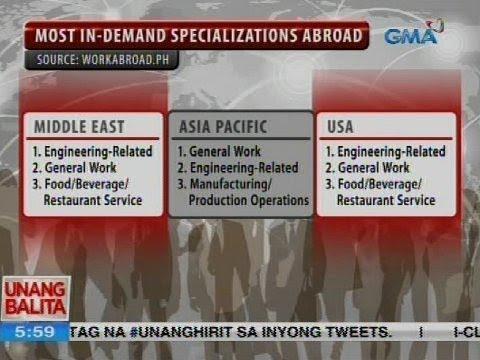 Engineers, kabilang sa mga indemand abroad