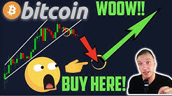 WOOW!! AMAZING BITCOIN CHART WHICH NEVER FAILED PREDICTS THE NEXT BULL RUN!!!! [after THIS dump.]