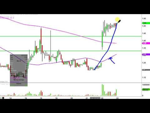 Navios Maritime Holdings Inc - NM Stock Chart Technical Analysis for 12-22-16