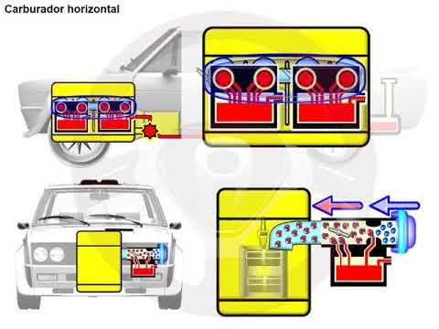 Historia de la alimentación de gasolina (6/14)