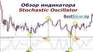 Обзор индикатора Стохастик (Stochastic Oscillator)