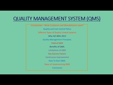 Quality Management System In Bangla