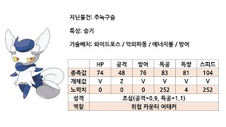 소드 실드 더블배틀-코칭 리오르 파티(4/5)-윈디 카…