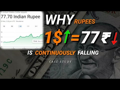 USD & INR | 1$ = 76₹ | Indian Rupee Is Falling | Why INR Is Falling Against USD | Case Study 2020.